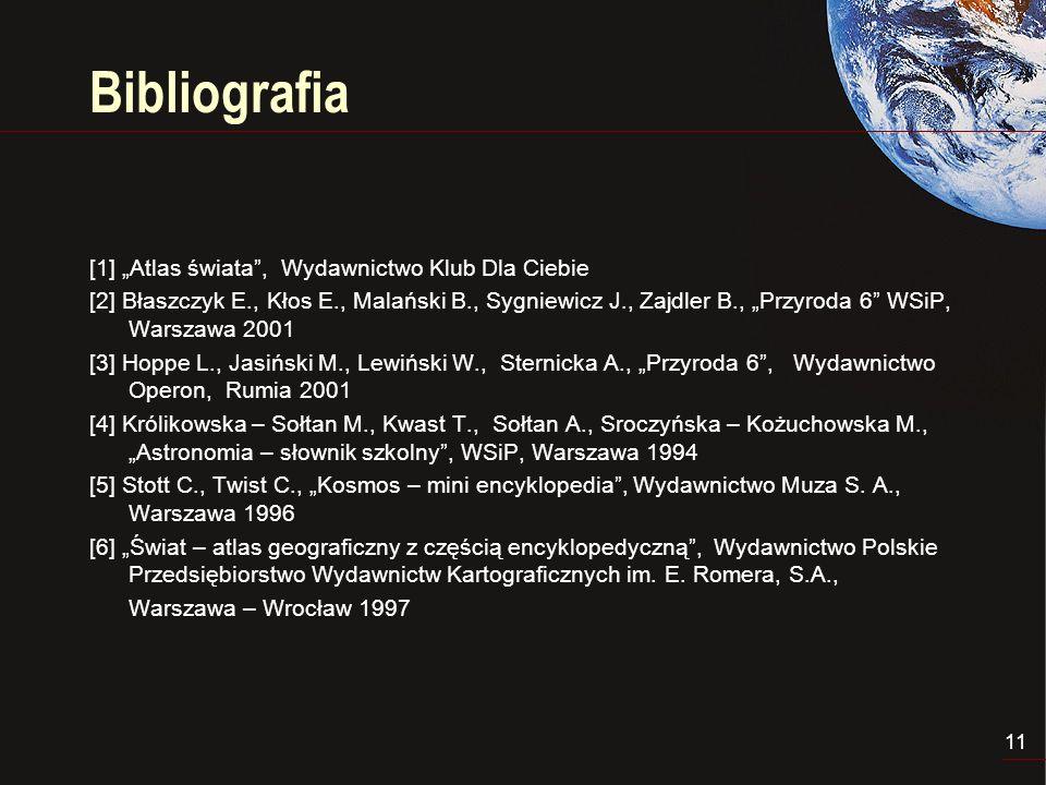 """Bibliografia [1] """"Atlas świata , Wydawnictwo Klub Dla Ciebie"""